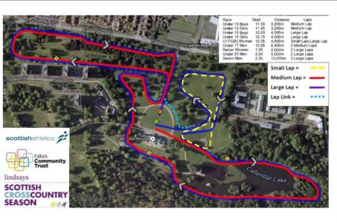 course map 2015 nat xc